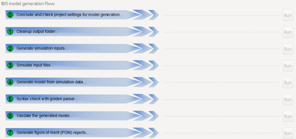 IBIS Generation Flow