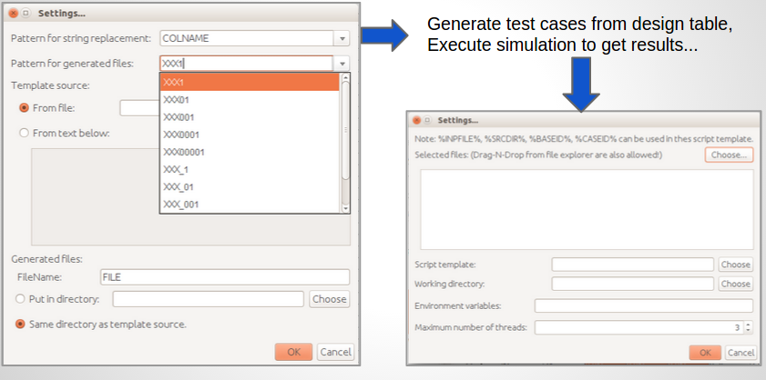 Create testcases