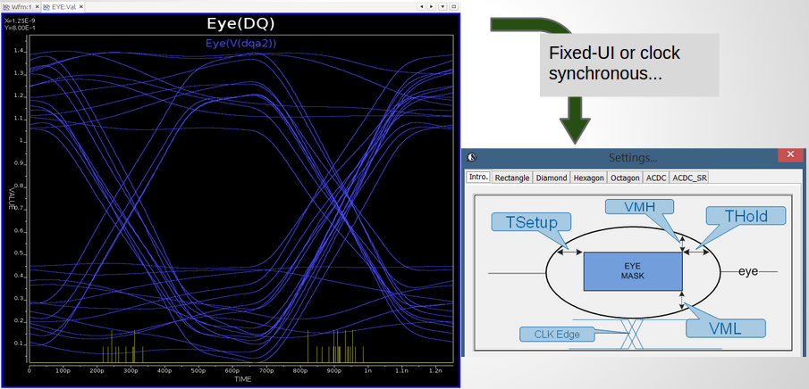 Eye plot