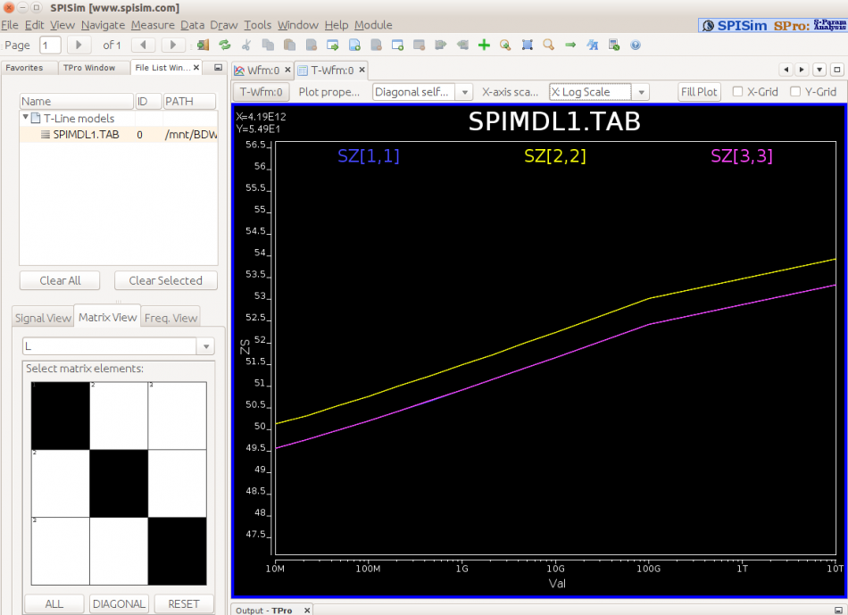 Extract performance parameters from a T-Line's model
