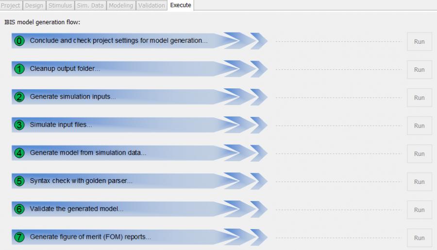 SPISim BPro's IBIS modeling flow