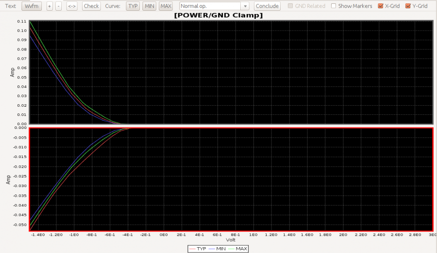 PowerGndClamp