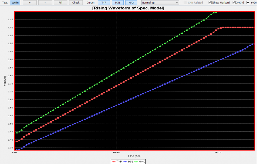 BPro generated spec model will have smooth transitions.